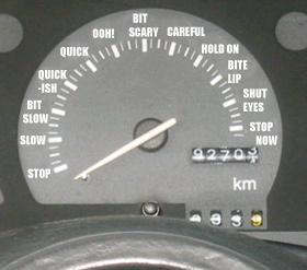 Car mileometer with comments instead of numbers: slow...quickish...scary...shut eyes...