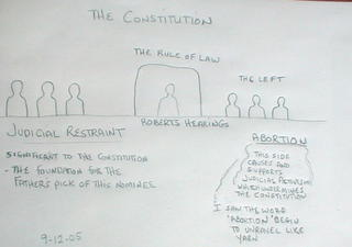Silvana Lupetti's sketch of the John Roberts Hearing