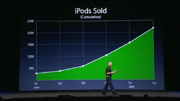 Steve Jobs Powerpoint Template Mandegarfo