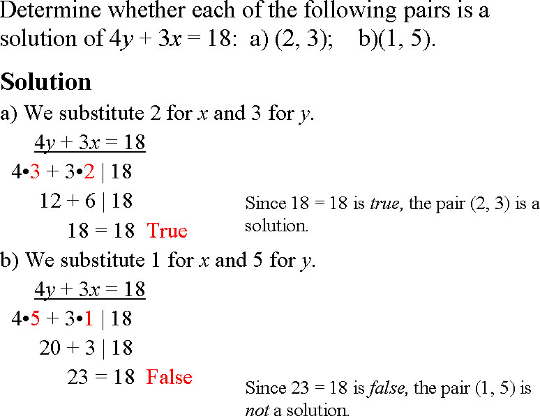 Introductory Algebra: Graphing Linear Equations 3.2