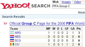 Yahoo! shortcut for Group Standings of the football world cup 2006