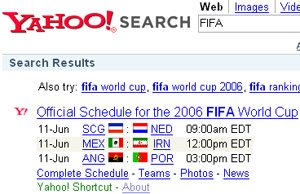 FIFA football world cup 2006 matches schedules for the day