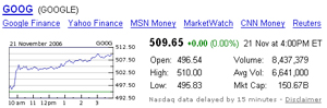 GOOG crosses $500 on NASDAQ