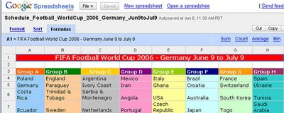 Table of groups and teams participating in the FIFA Football World Cup 2006