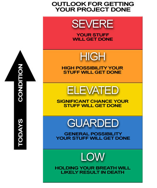 ... Homeland Security Threat Level - Outlook of Getting Your Project Done