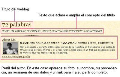 Esta es la captura de pantalla del encabezado de un weblog. Para ver la captura a tamaño completo, hacé clic ahora.