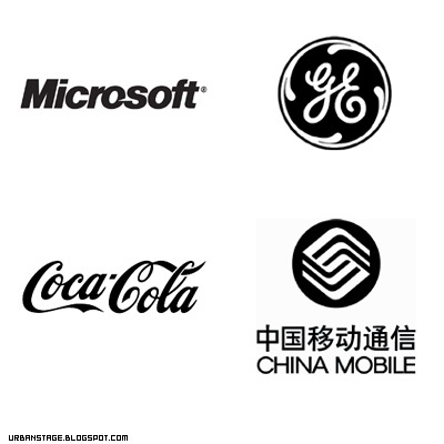Top 100 World Most Powerful Brands