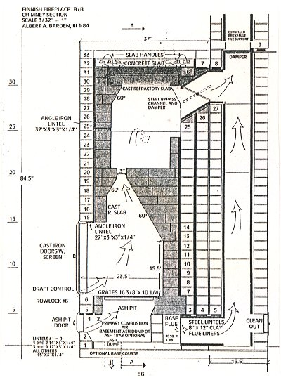 Populaire Construction d'un poêle de masse: Plans et adaptations WV96