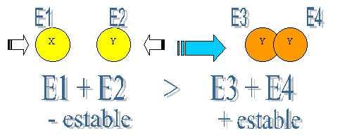 Qumica 2 medio enlace qumico urtaz Choice Image
