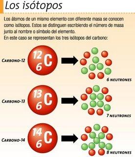 los istopos radiactivos o artificiales reciben el nombre de radioistopos todos los elementos presentan istopos - Tabla Periodica De Los Elementos Numero Masico
