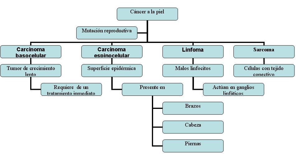efectos secundarios ciclo winstrol