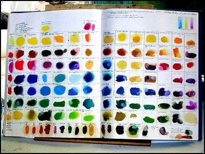 Oil Painting Sketchbook