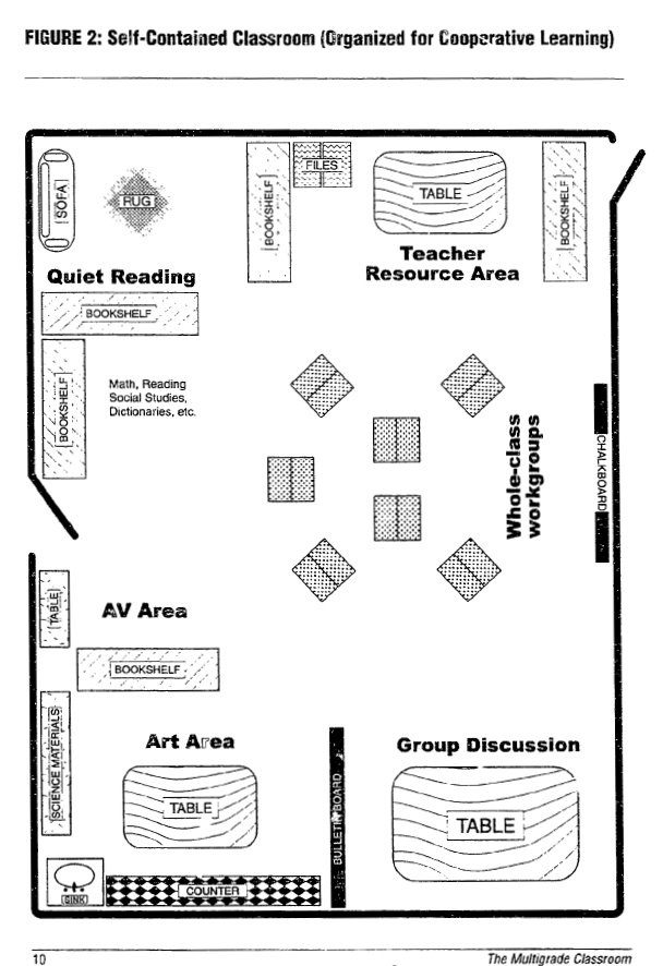 Classroom Design Pdf ~ Arc architectural design iib the multigrade classroom