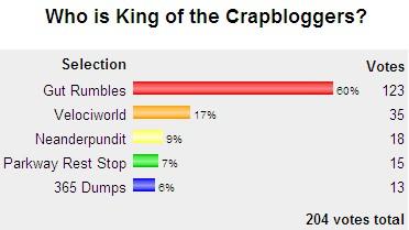 Poop Poll