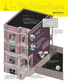 building stories, de Chris Ware