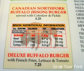 Nutrition panel for bison (buffalo) vs beef, chicken and turkey