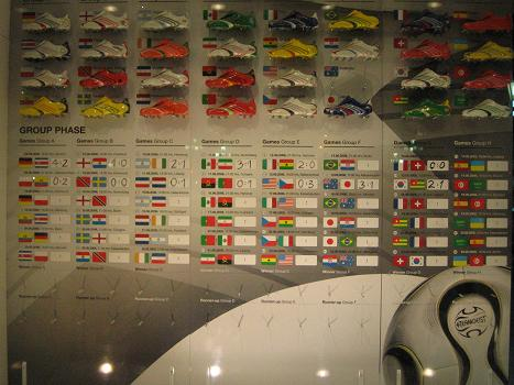 The Soccer Wall at the Adidas Store in Barcelona