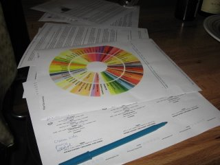 wine tasting notes flavour wheel steve de long wine moment periodic table of wine grape varieties