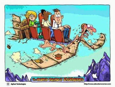 Aeronautical Engineers