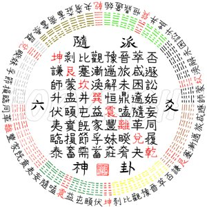 Yi-Jing Wheel/I-Ching Wheel