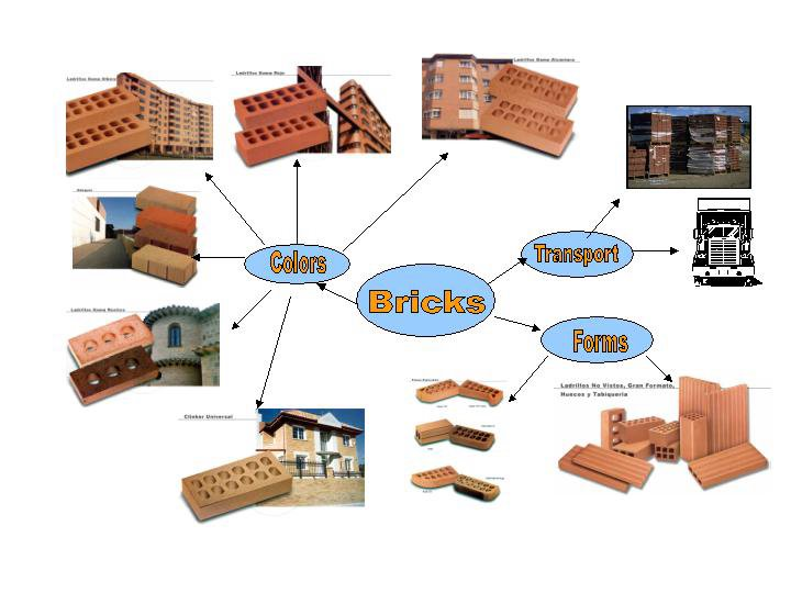 Bricks glass wood iron steel and other materials for Materials needed to build a house