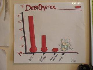 super nova debt
