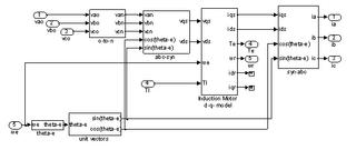 "simulink implementation of induction machine model A generalized dynamic model of induction motor using simulink their implementation in simulink is ""simulink implementation of induction machine."