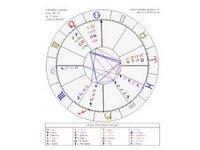 pj's natal chart