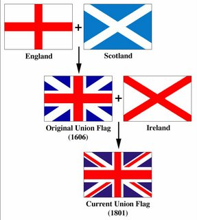 origins of the union jack