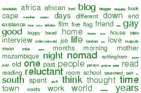 reluctant nomad's word cloud