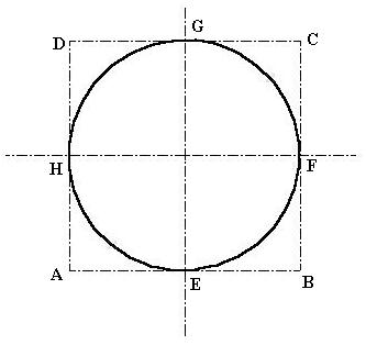 how to draw an ellipse 4 center method