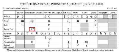 pulmonic consonant