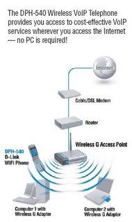 D-Link DPH-540 : Wi-Fi et style