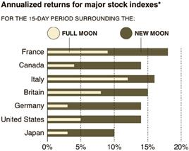 Can options affect stock price