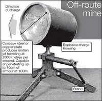 The 'off-route mine' - first a barrier and now a facilitator to new equipment