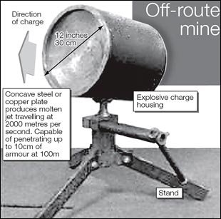 The 'off-route' mine graphic supplied to the Sunday Telegraph