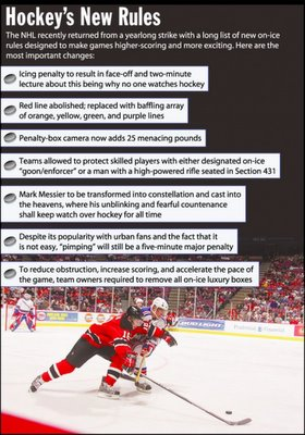 Hockey's New Rules