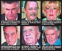 Especuladores España