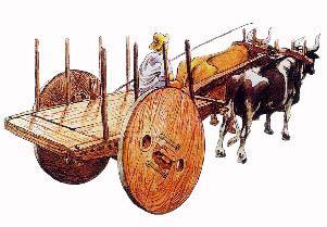 O carro de bois na poesia cearense - Por Jeremias Catunda / Ipueiras