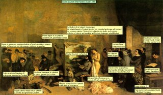 Gustav Courbet The Painters Studio 1855 Image source:  Dagger, gitara, floppy hat as symbols of romatic art, ignored by Courbet Plaster figure as a symbol of academic art, ignored by Courbet Skull over newpaper as sybmbol of critics, ignored by Courbet Political dictator Napoleon III in disguise, opposed by Courbet Allegory: Naked woman as a symbol of Truth, guiding Courbet Tag source: Art. Annotated Guide by Robbert Cumming Allegory: young boy as a symbol of the eyes of innocence Group of oppressed people including a French revolution veteran, a Jew, a China man, an Irish woman, a laborer, a poacher Symbolism of art subject: LandscapeArt establishment in Courbet time did not consider landscape a fit subject for a serious painter. Chosing this subject in his studio, and ingoring atributes of classic and romantic art Courbet chalenges establishment French writer Champfleury,the founder of Realist moverment in literature, friend of Courbet Great French poet Charles Baudelaire Art collector Alfred Bruyas Socialist Piere-Joseph Proudon Baudelaires mistress Jeanne Duval. Image was later painted over Gustav Courbet, self-portrait