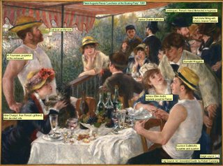 Pierre Auguste Renoir Luncheon at the Boating Party, 1881 Paul Lhote flirting with actress Jeanne Samary Image source:  Aline Charigot, than Renoirs girlfriend,later devoted wife Gustave Gaillebotte, a painter and a patron Journalist Maggiolo Banker Charles Ephrussi Lestringuez, Renoirs friend intersted in hypnosis Actress Ellen Andreregularly posed for Renoir M. Fournaise, proprietor of this restaurant Tag Source: Art. Annotated Guide. by Robert Cumming Sail boat on the river
