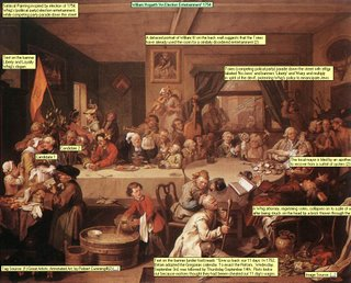 William Hogarth An Election Entertainment 1754 Image Source:  Tag Source: (1) Great Artists. Annotated Art, by Robert Cumming(2)  Text on the bannerLiberty and LoyaltyWhigs slogan Text on the banner (under foot) reads: Give us back our 11 days. In 1752, Britain adopted the Gregorian calendar. To enact the Reform,  Wedesday,  September 3rd, was followed by Thurdsday September 14th.  Riots broke out because workers thought they had beeen cheated out 11 days wages. Candidate 1 Candidate 2 Tories (competing polical party) parade down the street with effigy labeled No Jews and banners Liberty and Marry and multiply in spitit of the devil, protesting Whigs policy to emancipate Jews The local mayor is bled by an apothecary to recover from a surfeit of oysters (2) A defaced portrait of William III on the back wall suggests that the Tories have already used the room for a similarly disordered entertainment (2) A Whig attorney, registering votes, collapses on to a pile of serving dishes after being struck on the head by a brick thrown through the window (2) Satirical Painting inspired by election of 1754.Whigs (political party) election entertainment,while competing party parade down the street