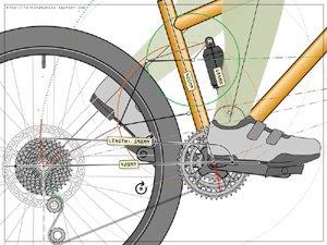 Bicycle suspension kinematics
