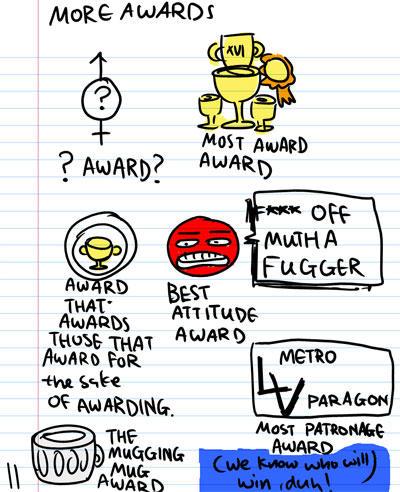 More Awards! - ? Award ? - Most Award Award - Awards that Awards those that Award for the sake of Awarding -  Best Attitude Award. F*** of Mutha Fugger - The Mugging Mug Award - LV Metro Paragon. Most Patronage Award (We know who will win, Duh!)