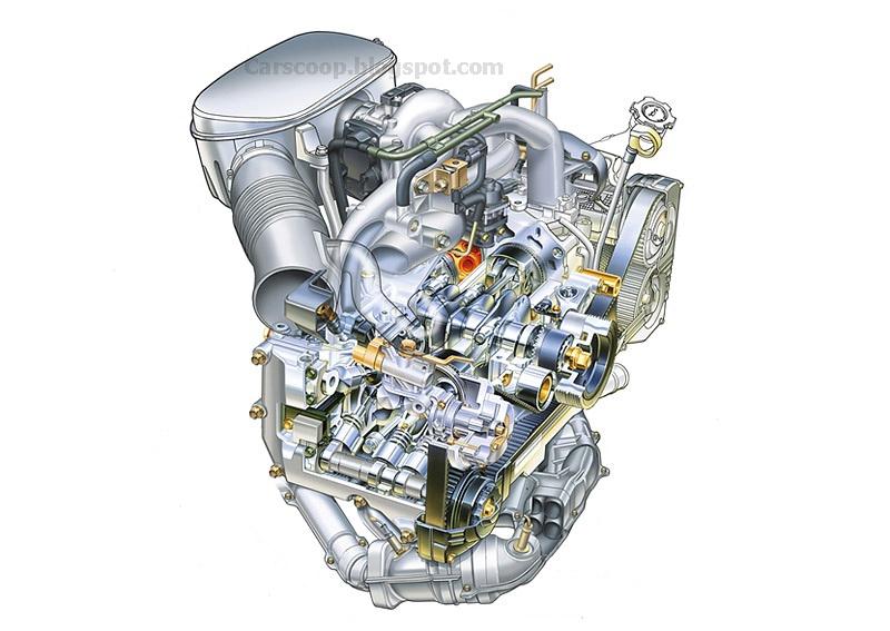 Official Specs On The 2007 Subaru Impreza 1 5r Carscoops Com