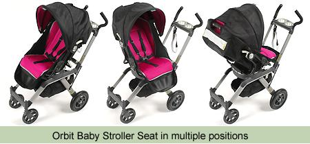 Orbit Baby Car Seat Liner