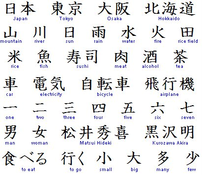 ancient chinese writing translation Translation of ancient in english translate ancient in english online and download now our free translator to use any time at no charge.