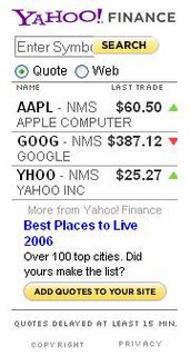 yahoo finance badge