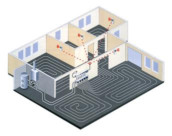 Aplicaciones de la energia solar energia solar para - Instalacion de suelo radiante por agua ...