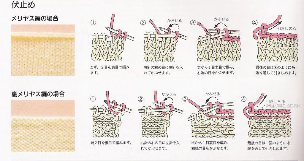 Merenda (Crochet) dengan Benang: September 2006